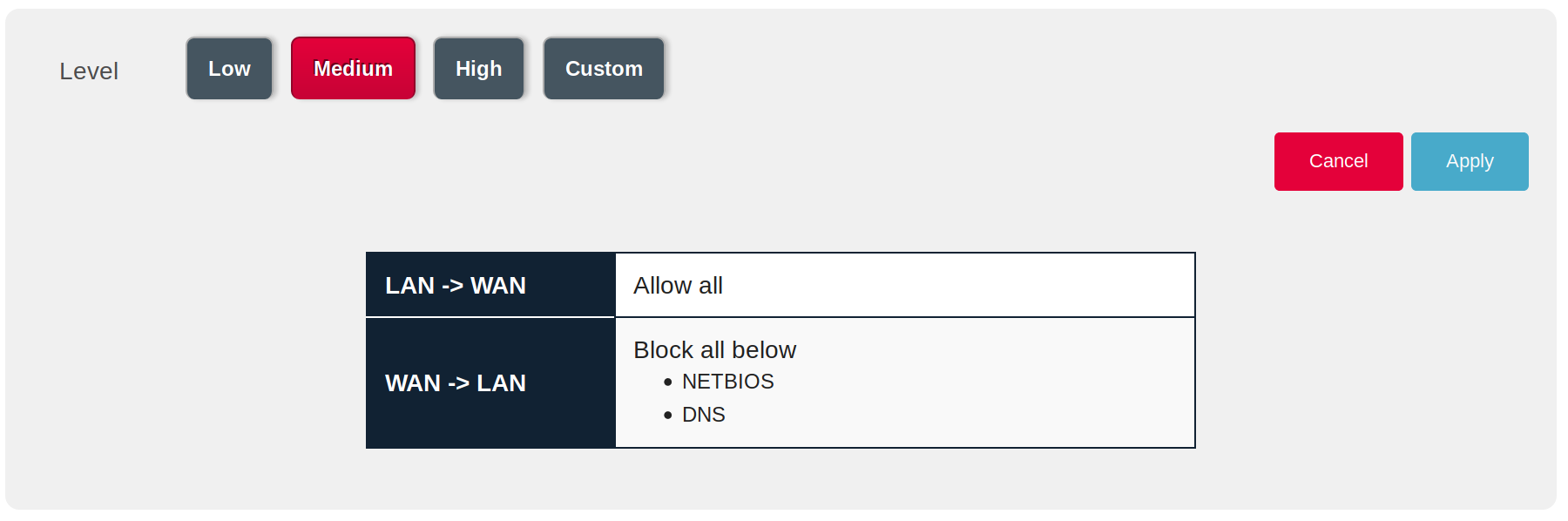 Problem configuration DDNS (solved) - appliances (Docker, Snappy, VM