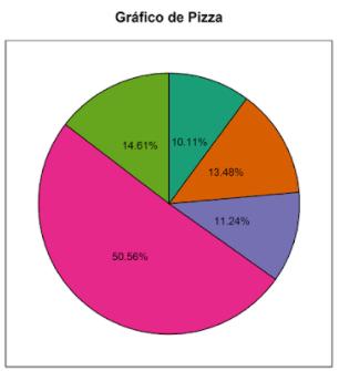 pizza grafico